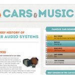 Awesome Car Audio Devices